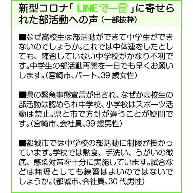 新型 コロナ ウイルス 宮崎 県 速報